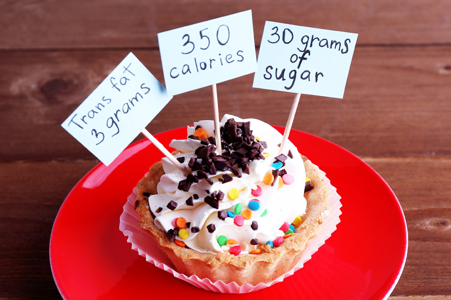 Calorie Counting Diet