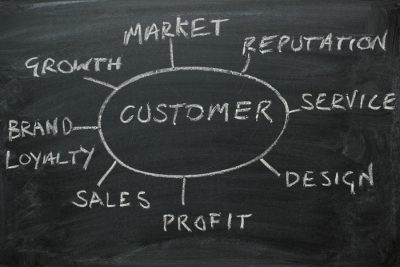 customer.marketing.diagram.chalkboard
