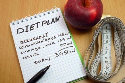 The Successful Diet Plan